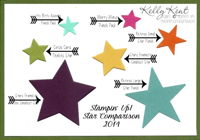 Star Comparison-001